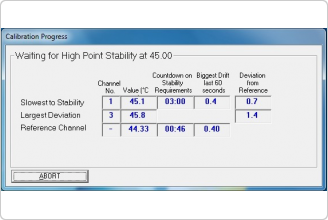 Automatic sensor calibration