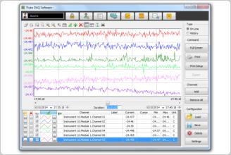 Fluke DAQ or Data Acquisition trending software