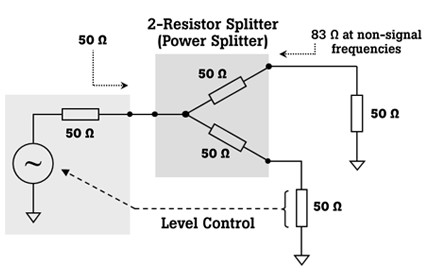 Typical Power Splitter Application of Precision Leveling